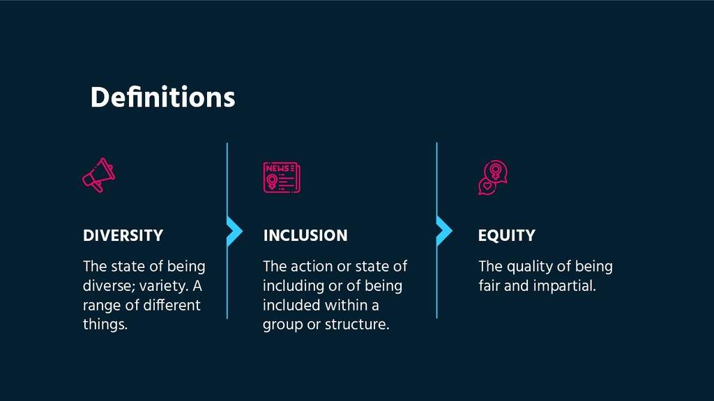 Definitions DIVERSITY The action or state of inc...