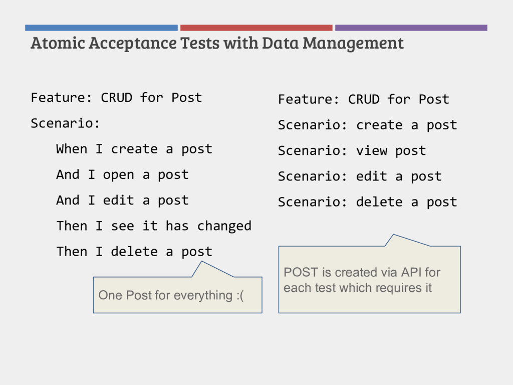 Atomic Acceptance Tests with Data Management Fe...