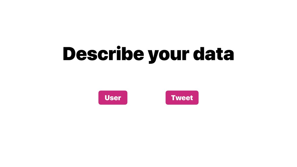 Describe your data User Tweet