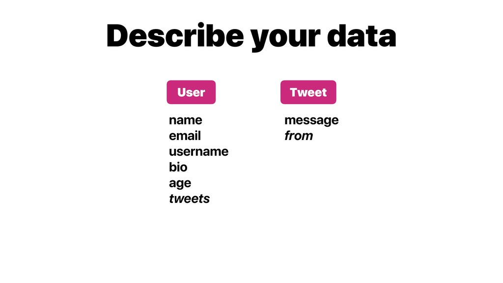 Describe your data User Tweet name email userna...