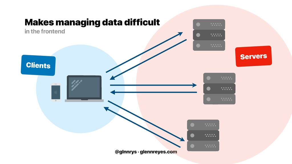 @glnnrys · glennreyes.com Makes managing data d...