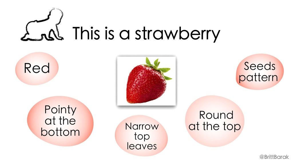 This is a strawberry Red Seeds pattern Narrow t...