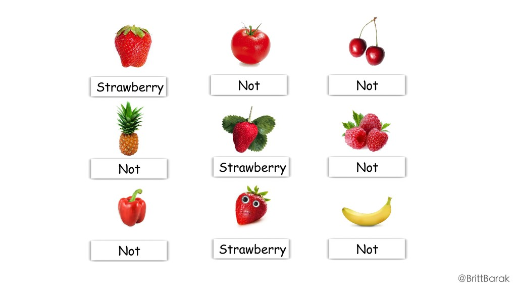 Strawberry Not Not Not Strawberry Strawberry No...