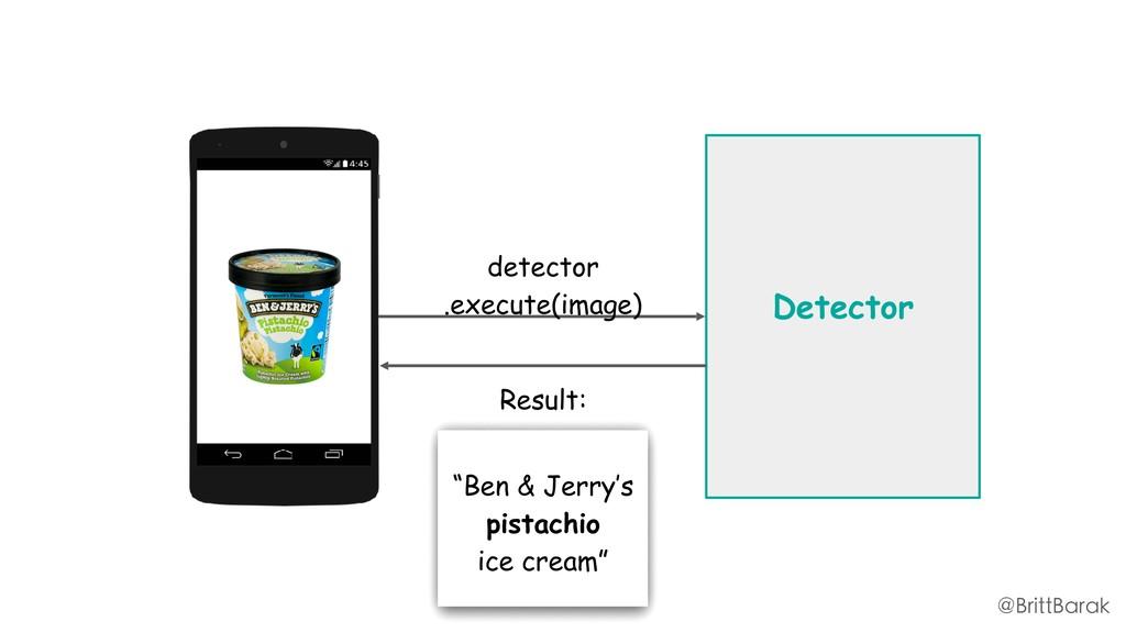 Detector detector .execute(image) Result: @Brit...