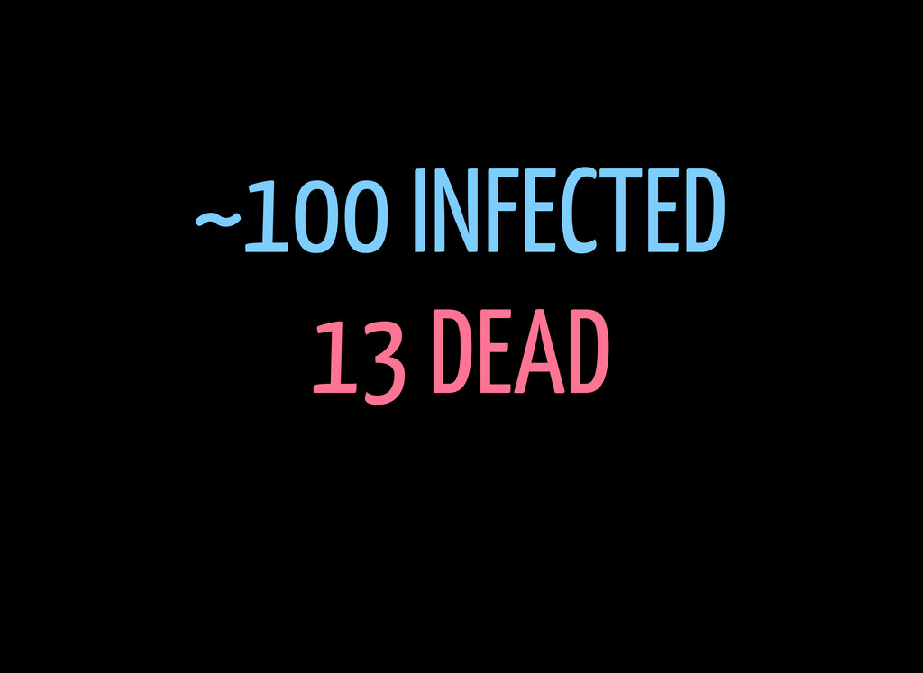 ~100 INFECTED 13 DEAD