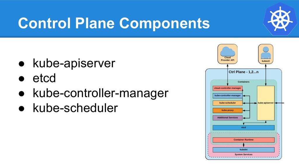 Control Plane Components ● kube-apiserver ● etc...