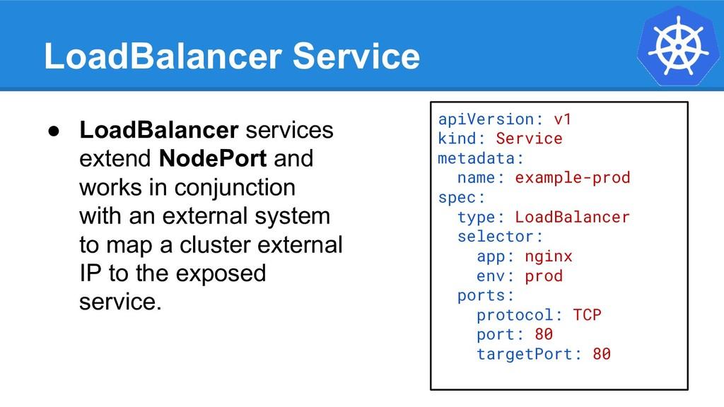 LoadBalancer Service apiVersion: v1 kind: Servi...