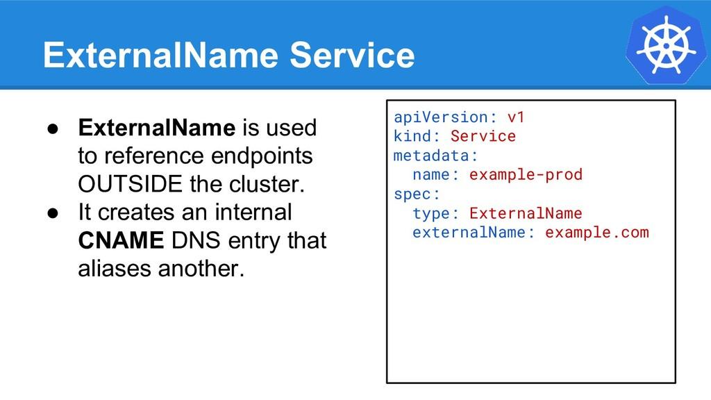 ExternalName Service apiVersion: v1 kind: Servi...