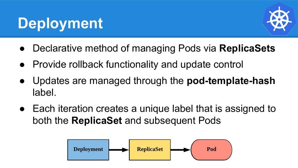 Deployment ● Declarative method of managing Pod...