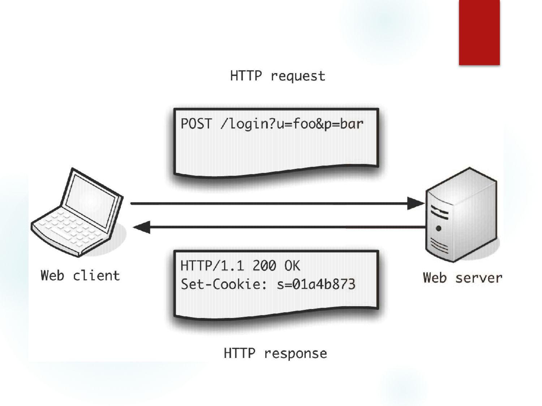 1989 1990 1991 Berners-Lee