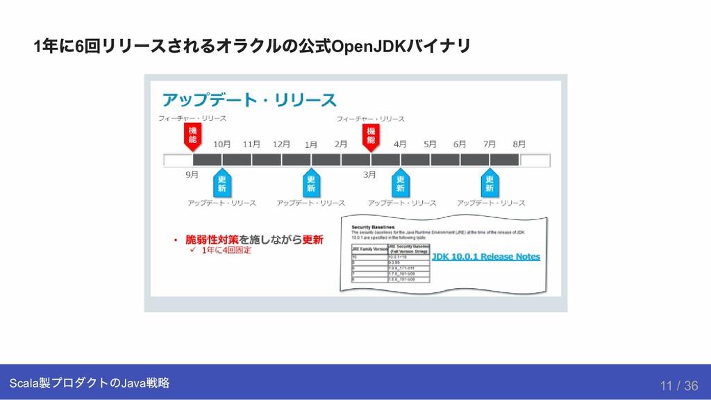 1 年に 6 回リリースされるオラクルの公式 OpenJDK バイナリ Scala 製プロダク...
