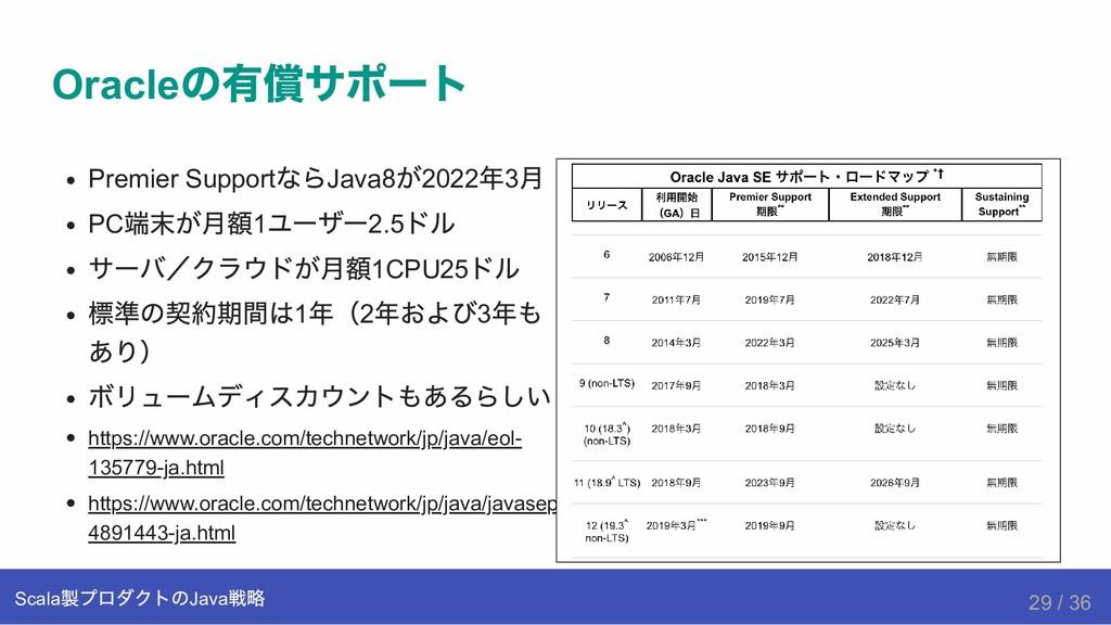 Premier Support ならJava8 が2022 年3 月 PC 端末が月額1 ユー...