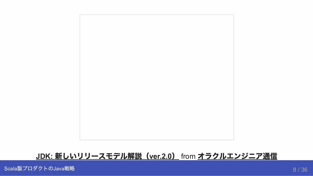 JDK: 新しいリリースモデル解説( ver.2.0 ) from オラクルエンジニア通信 S...