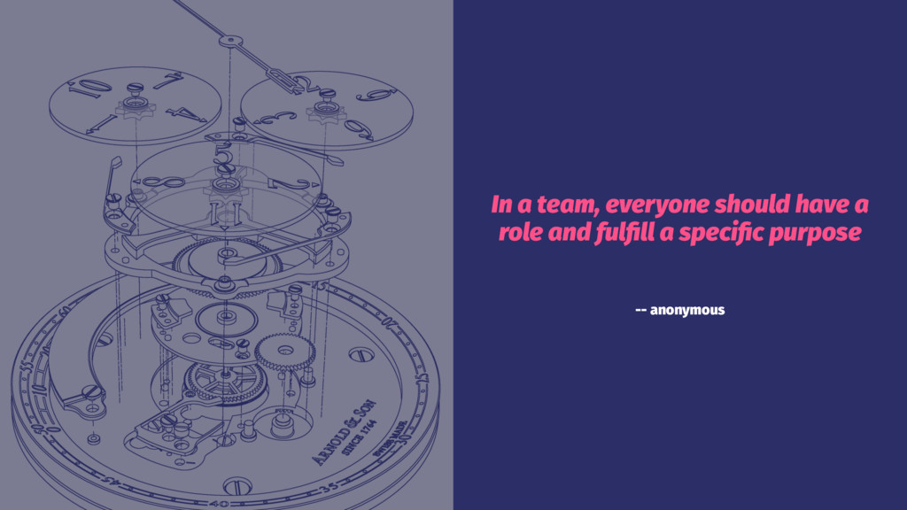 In a team, everyone should have a role and fulfi...