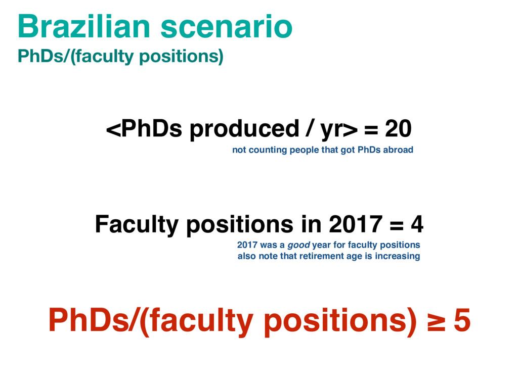 Brazilian scenario <PhDs produced / yr> = 20 Ph...