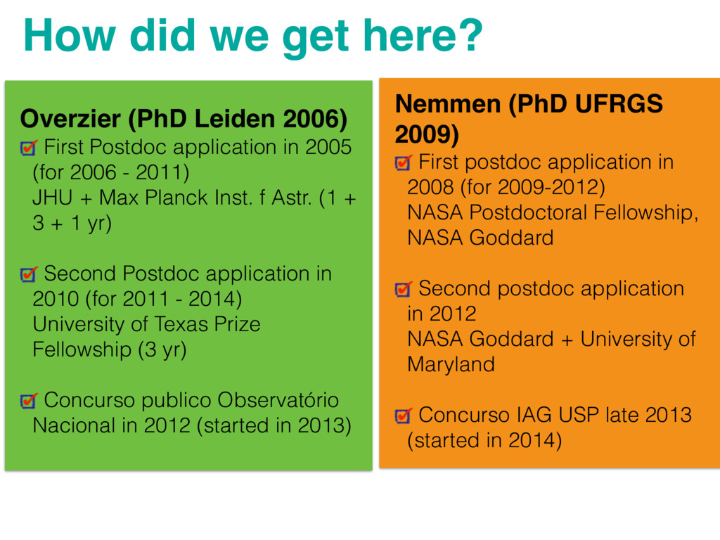 How did we get here? Nemmen (PhD UFRGS 2009) Fi...