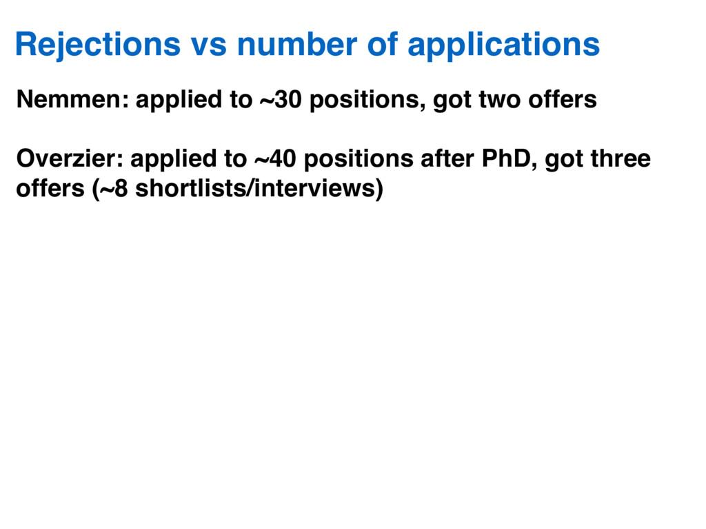 Rejections vs number of applications Nemmen: ap...
