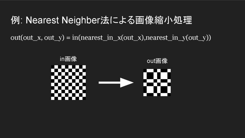 例: Nearest Neighber法による画像縮小処理 out(out_x, out_y)...