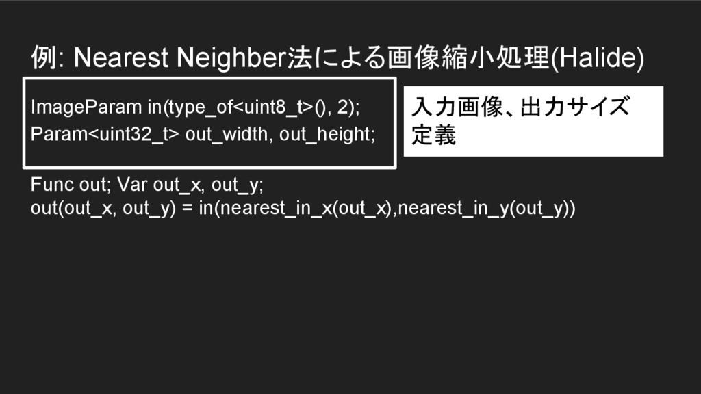 例: Nearest Neighber法による画像縮小処理(Halide) ImagePara...