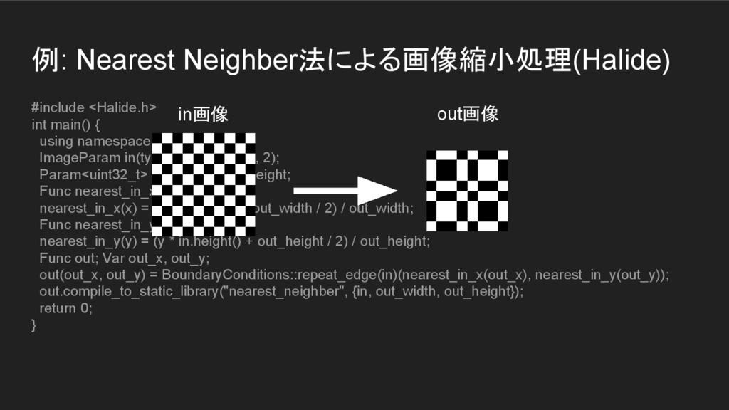 例: Nearest Neighber法による画像縮小処理(Halide) #include ...