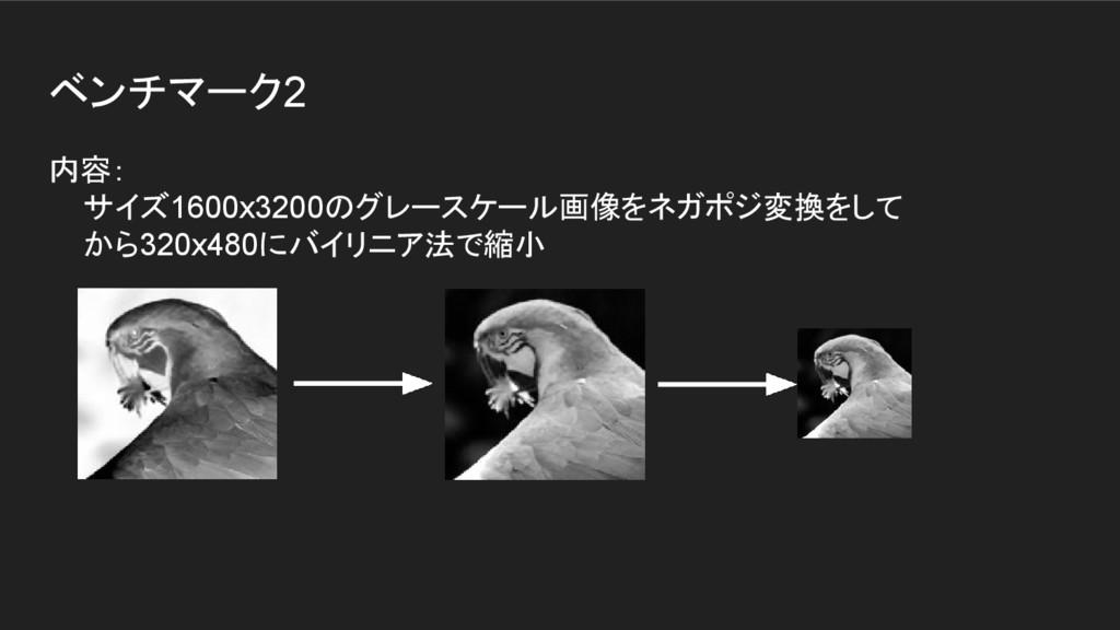 ベンチマーク2 内容: サイズ1600x3200のグレースケール画像をネガポジ変換をして から...