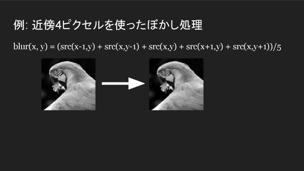 例: 近傍4ピクセルを使ったぼかし処理 blur(x, y) = (src(x-1,y) + ...