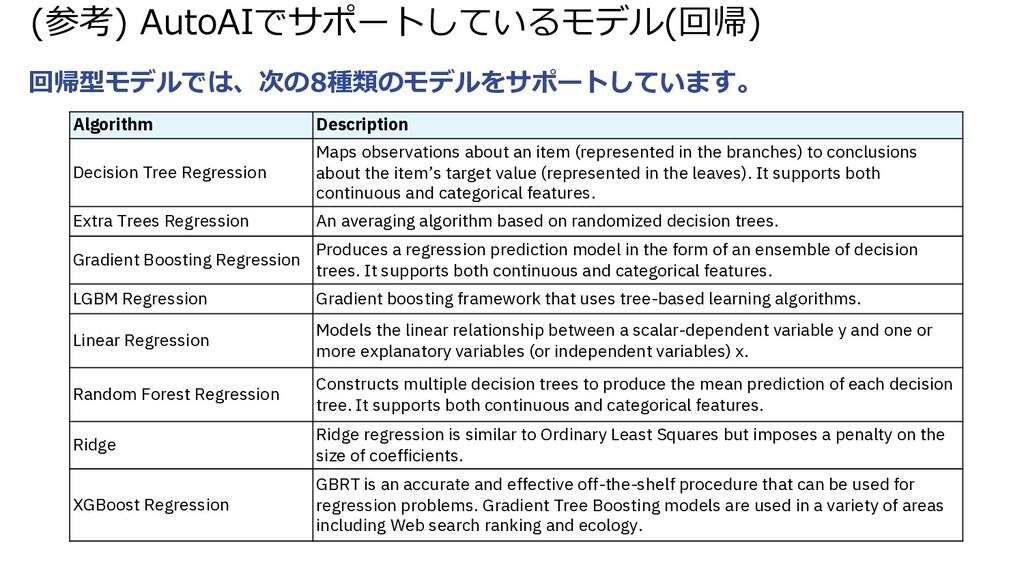 (参考) AutoAIでサポートしているモデル(回帰) 回帰型モデルでは、次の8種類のモデルを...