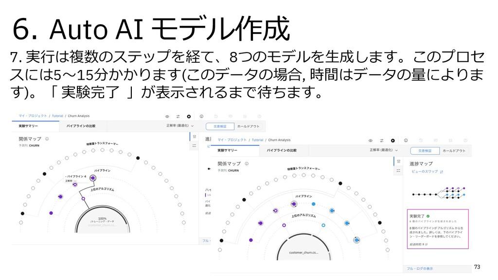 6. Auto AI モデル作成 73 7. 実⾏は複数のステップを経て、8つのモデルを⽣成し...