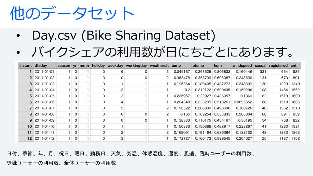 他のデータセット • Day.csv (Bike Sharing Dataset) • バイク...
