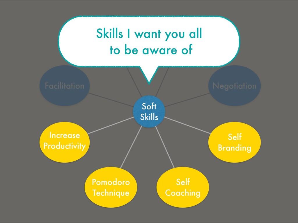 Facilitation Leadership Communication Negotiati...