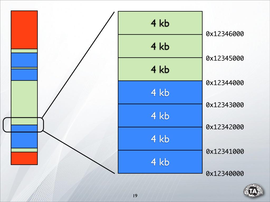 19 4 kb 4 kb 4 kb 4 kb 4 kb 4 kb 4 kb 0x1234000...