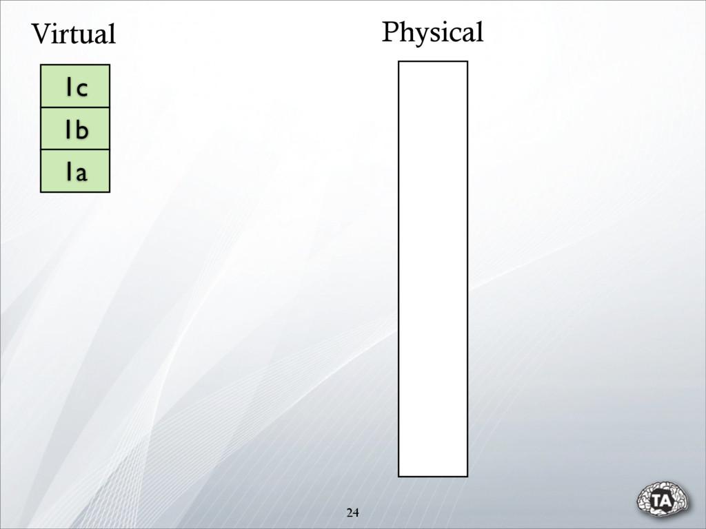 24 1c 1b 1a Physical Virtual