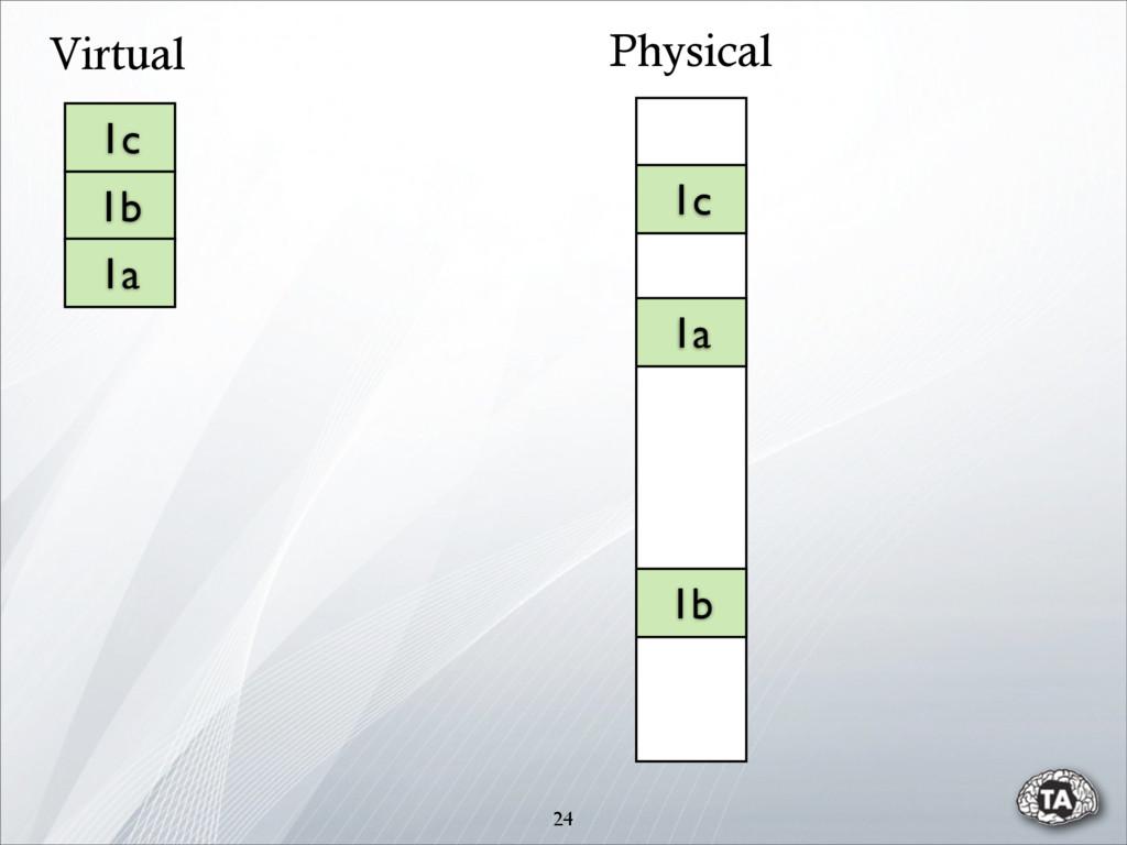 24 1c 1b 1a 1b 1a 1c Physical Virtual