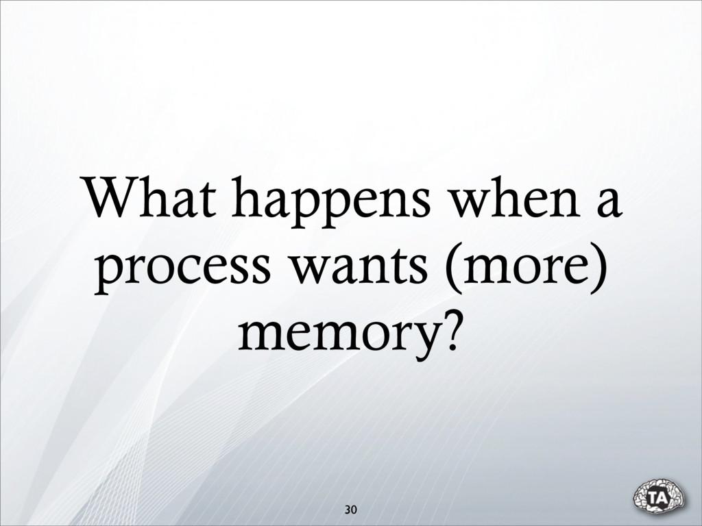 30 What happens when a process wants (more) mem...