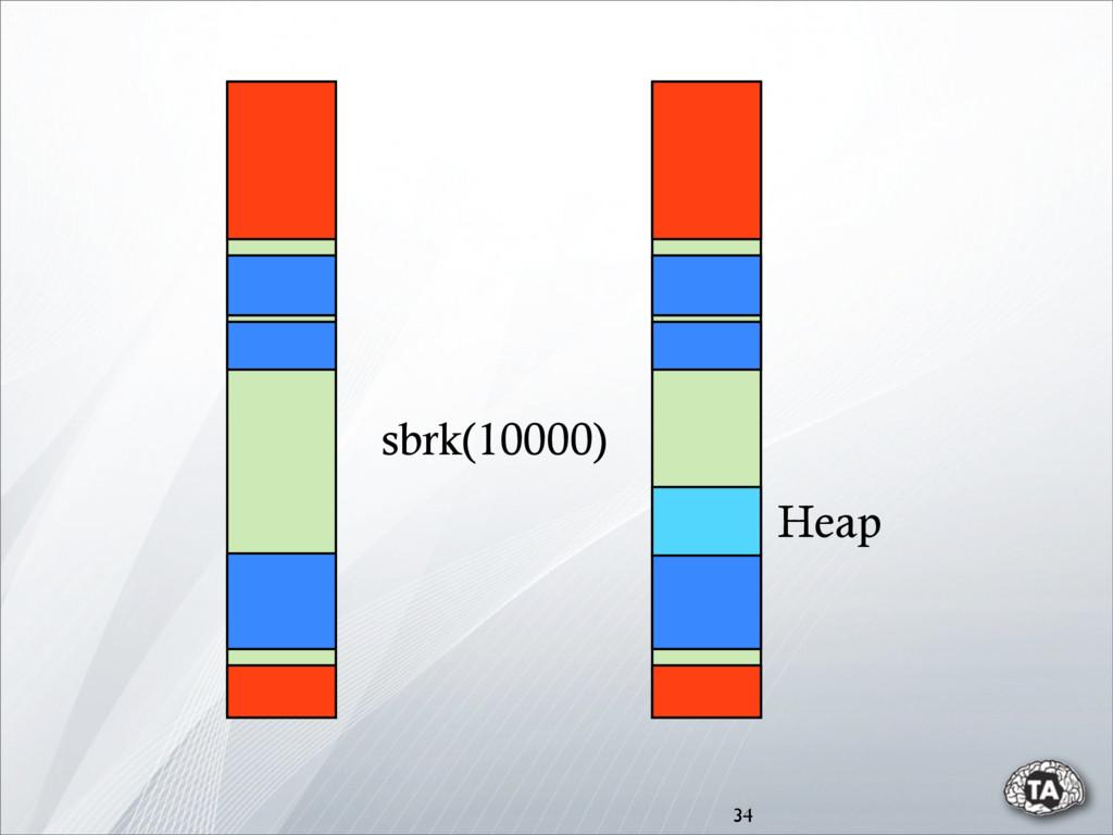 34 Heap sbrk(10000)