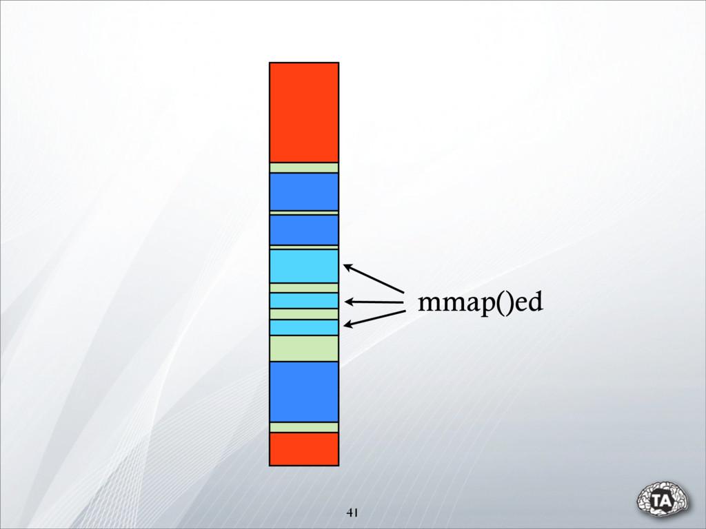 41 mmap()ed