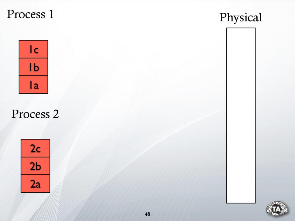46 48 1c 1b 1a 2c 2b 2a Physical Process 2 Proc...