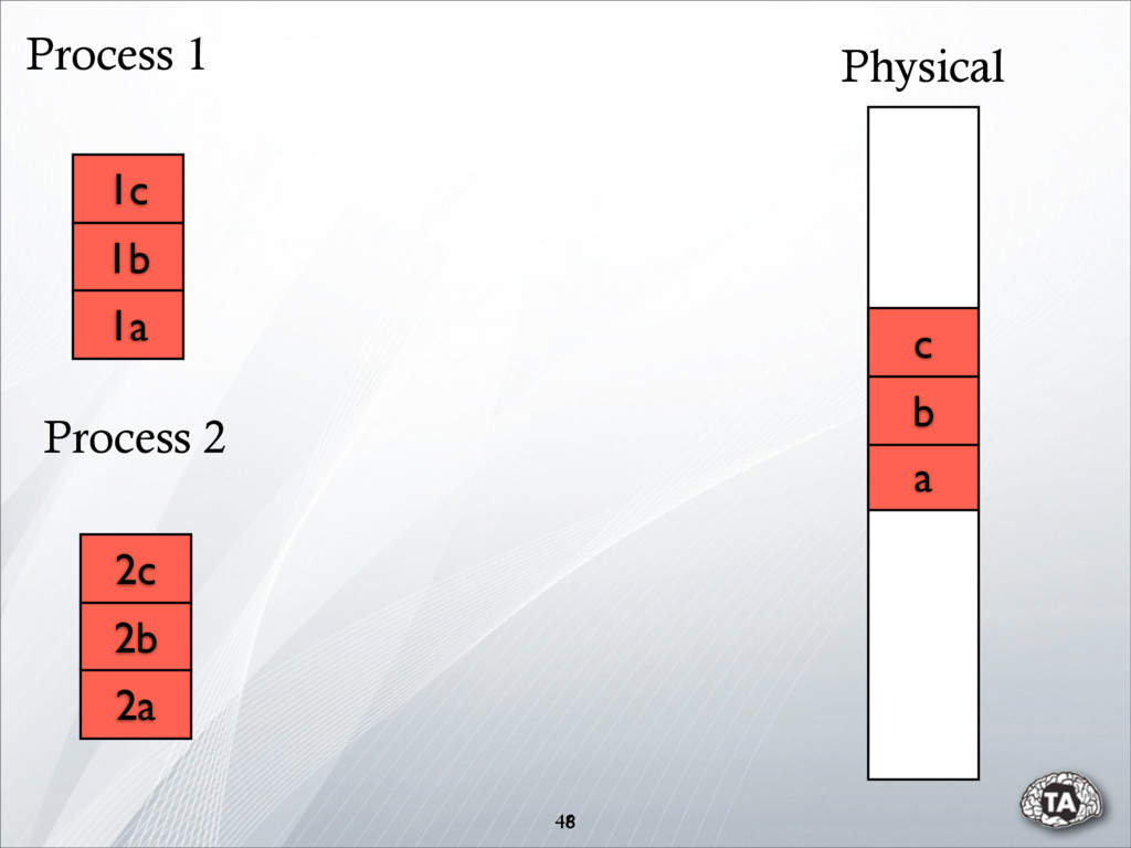 46 48 1c 1b 1a 2c 2b 2a a b c Physical Process ...