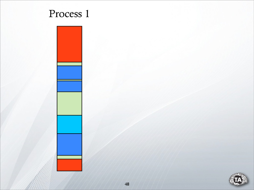48 Process 1
