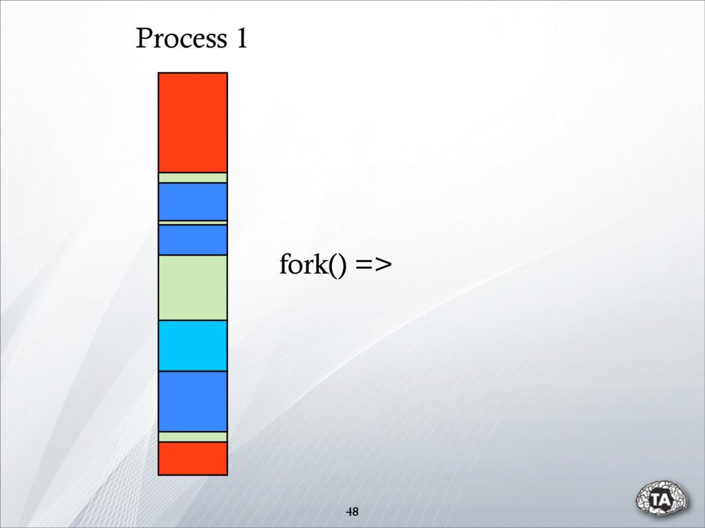48 Process 1 fork() =>