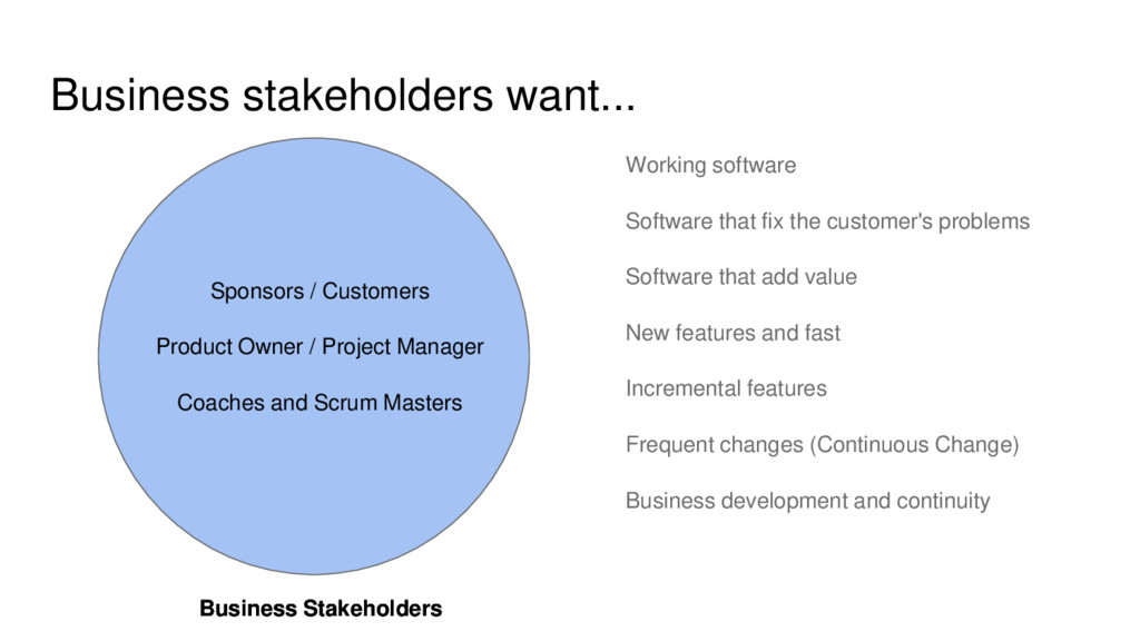 Business stakeholders want... Working software ...