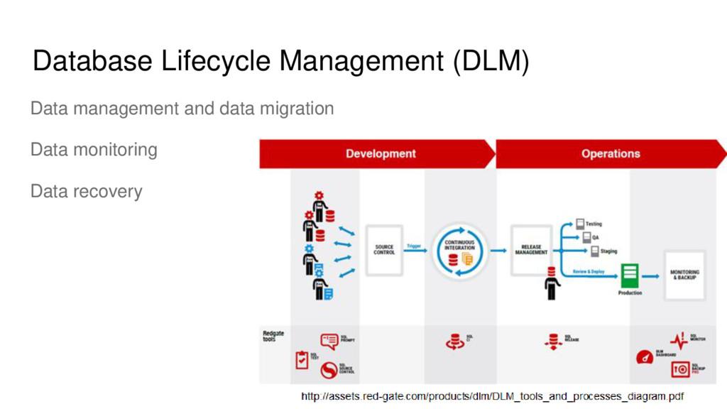 Database Lifecycle Management (DLM) Data manage...