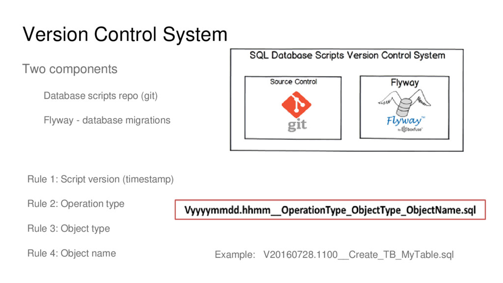 Version Control System Two components Database ...