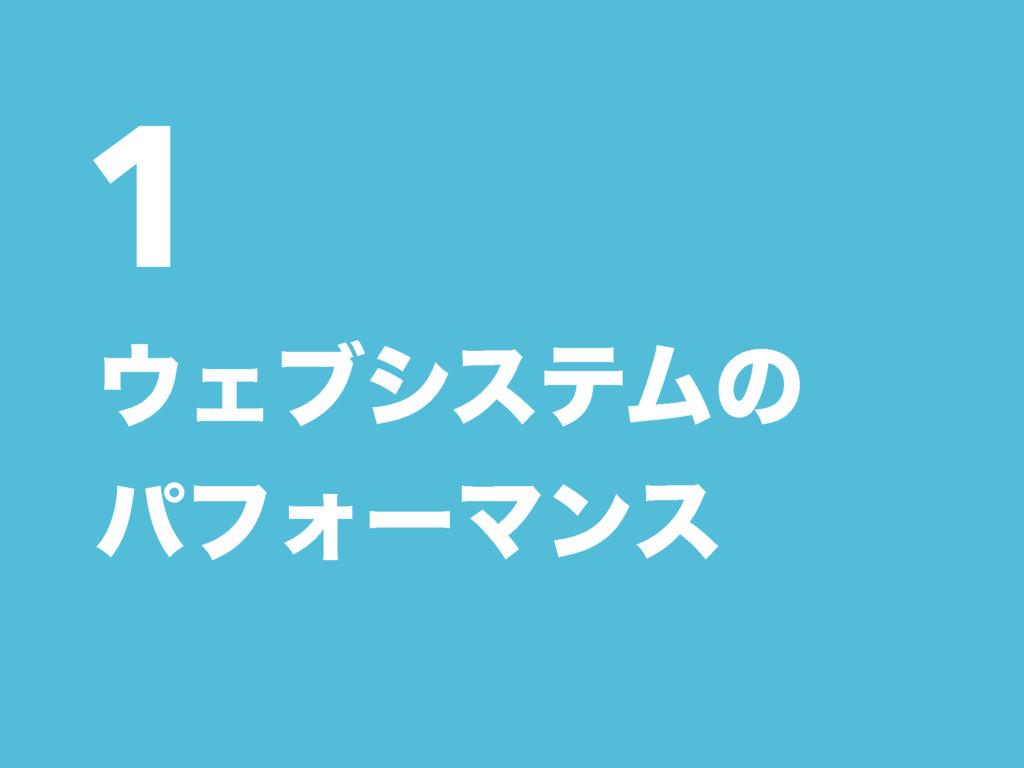 1 ΣϒγεςϜͷ ύϑΥʔϚϯε