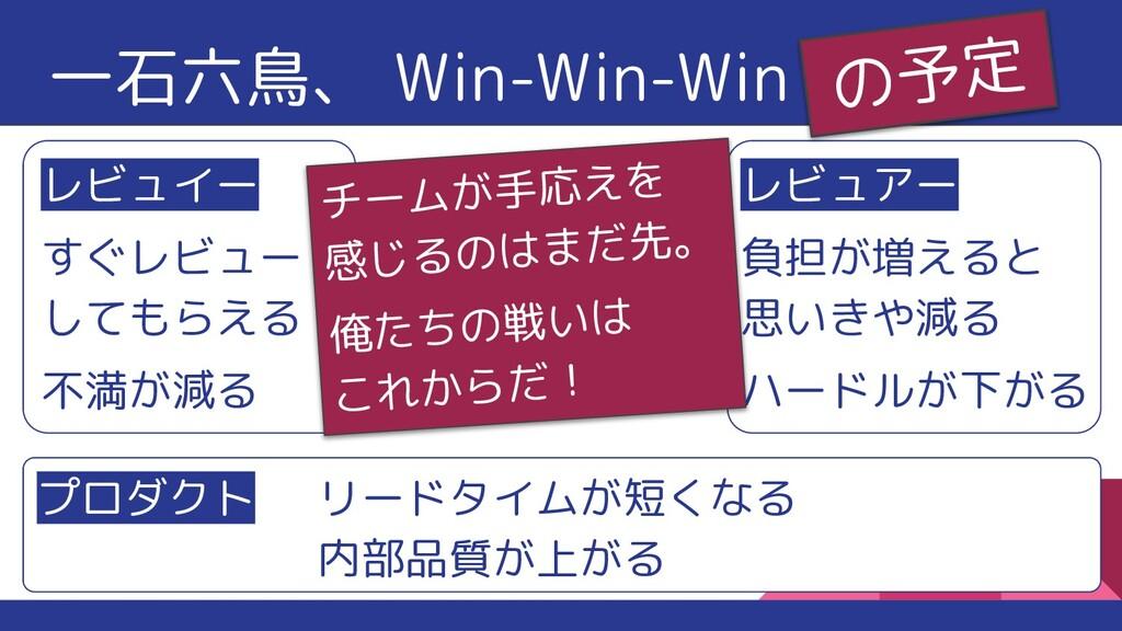一石六鳥、 Win-Win-Win 🥳 レビュイー すぐレビュー してもらえる 不満が減る レ...