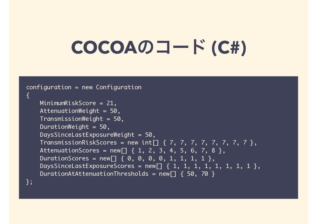 configuration = new Configuration { MinimumRisk...