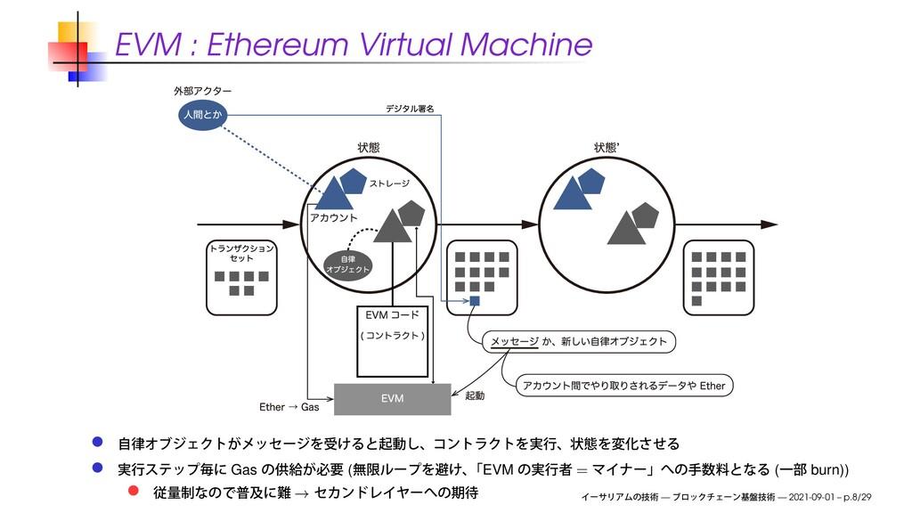 EVM : Ethereum Virtual Machine Gas ( EVM = ( bu...