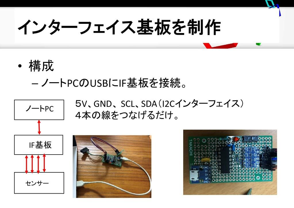 インターフェイス基板を制作 • 構成 – ノートPCのUSBにIF基板を接続。 IF基板 ノー...