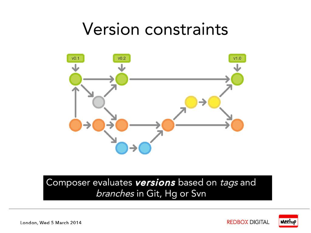 Version constraints Composer evaluates versions...