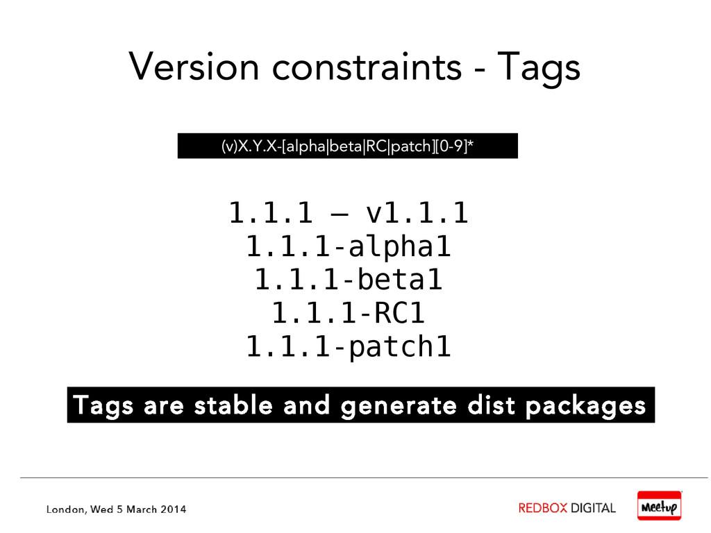 Version constraints - Tags 1.1.1 – v1.1.1 1.1.1...